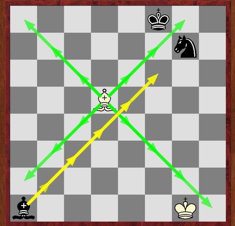Как ходит слон в шахматах
