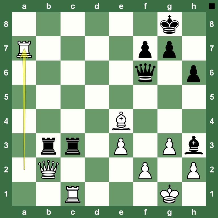 Ходы в шахматах: