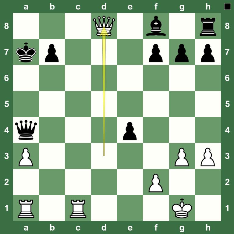 Ходы в шахматах: как ходит королева