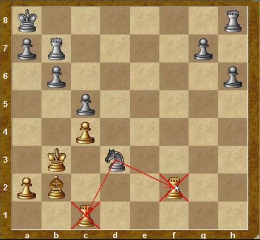 Ходы в шахматах: как ходит конь